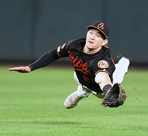 Orioles Outfield Could Be The Strength Of This Year's Team