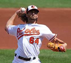 Dean Kremer Facing A Crossroad In His Career With Orioles