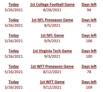 In 100 Days, You Can Watch Hokies' 1st Game Against UNC