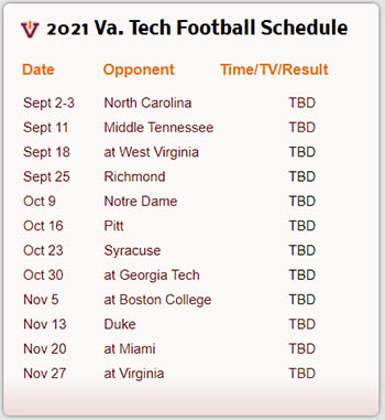 Hokies' 2021 Football Schedule Could Be A Tough Row To Hoe